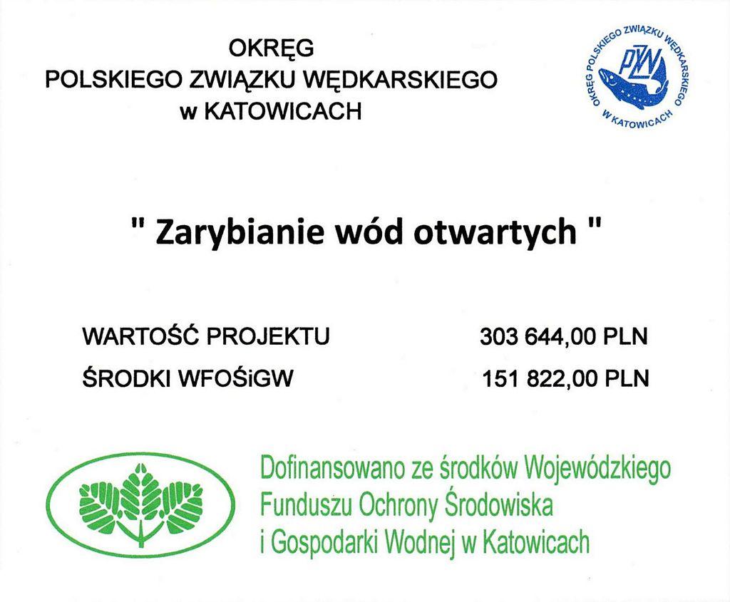 Dofinansowane ze środków WFOŚiGW w Katowicach
