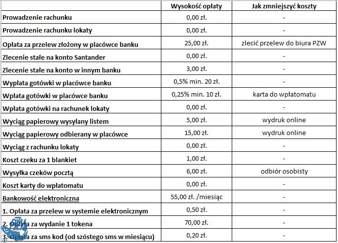 oplaty_bankowe_styczen2021.png